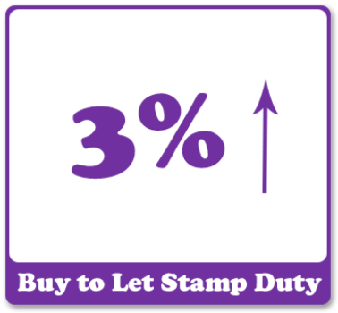 Buy-to-Let-3-Stamp-Duty-Surcharge-from-April-2016-2994-v3